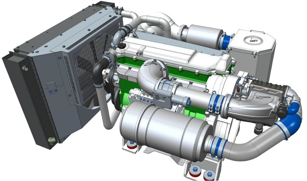 OEM - Engine Packages